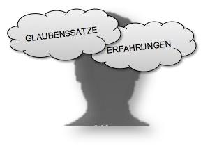 Eigene mentale Grenzen sprengen, © WunschlebenGestaltwerkstatt Verena Heinzerling Zeitzone für Wohlbefinden & persönliches Wachstum