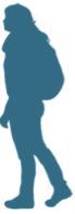 Persönlichkeitsentwicklung Potenzialentwicklung bei Kindern und Jugendlichen, Kinder und JugendCoaching Heidelberg Verena Heinzerling die jugendpotenzialcoach
