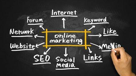 Punkte für erfolgreiches Onlinemarketing